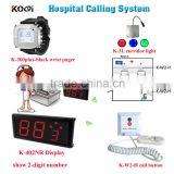 INquiry about KOQI wireless led display receiver system watch pager corridor light hospital call emergency center Mechanial push button