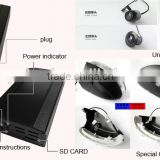 360 degree full view car parking monitoring system,360 degree car security camera for car driving security