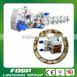 Drum type chips shredder for wood log bamboo tree branch shredmaster