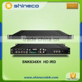 Free to Air TV Multi Channel Digital Satellite Receiver Decoder