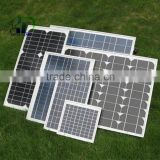 best glass for solar panels solar panel tempered glass