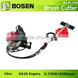 25cc Knapsack Gas Brush Cutter BG25 with HONDA GX25 Engine (BC25B)