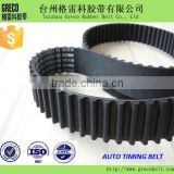 Auto timing belt 100MR17 for BWM and Citroen auto parts, OEM 0816.FO