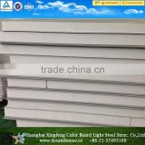 polyurethane foam sandwich panels/EPS sandwich panel/PES sandwich panel for floor