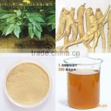 60% UV Natural Panax Ginseng Root Extract Powder/ 1%-80% Ginsenoside/Factory Supply organic Ginseng Extract