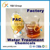 Drinking water Chemical PAC poly aluminium chloride 30% manufacturing process
