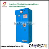 High tech Filtering Storage Cabinets for sodium metal series and white phosphorus storage
