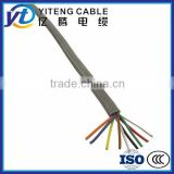 multi core twisted pair cable, two core twisted pair cable, 2 core shielded twisted pair cable