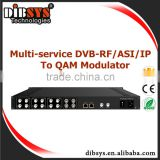 Low cost and Powerful 4 in 1 DTV Mux-Scrambling QAM Modulator Option ASI,RF and IP inputs