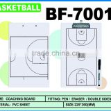 Strategy Board of basketball equipment