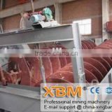 New design double screw separator used with ball mill