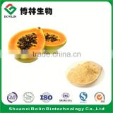Factory Supply Taiwan Dried Papaya Fruit Powder for Sale