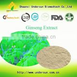 Fresh ginseng root extract