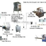 high quality holding tank in chocolate processing line