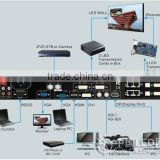 led display video processor, seamless switcher with preview output LED video processor(VSP 5162)