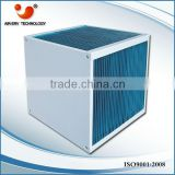 Crossflow air heat exchanger core