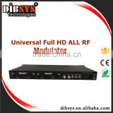 Multi-Channel HD cofdm dvbt Modulator with H.264 Encoding