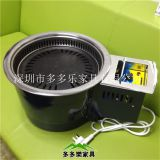 smokeless oven Barbecue grill Charcoal heating