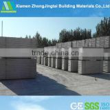 Cost-effective modular house sip panel new type building materials sip building panels