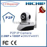 Easy to use 2MP CMOS HD Baby Monitor Mini IP Camera,Wireless CCTV Camera with 10m IR Distance