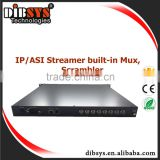 8 channel Video cable tv multiplexer and Scrambler with GbE ip in,ASI out
