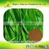 White willow bark extract salicin by factory free sample