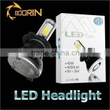 A6 LED headlight for audi H4,H7,H11,9005,9006, for audi a6 led headlight