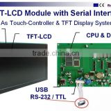 TFT-LCD Module with driver kernel & serial interface/ touch screen with led backlight