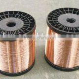enameled copper clad aluminum class155 chrome wire wheels for cars