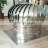 stainless steel ventilator fan with no power