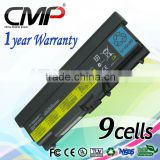 Perfectcly 42T4800 T410 T510 W510 SL410 SL410K SL510 laptop battery wholesale&retail