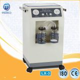 Suction Apparatus Electric Abortion Suction Unitmodel Yb-Lx-3 Suction Machine