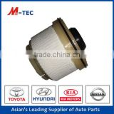Toyota oil filter cross reference 23390-OL010 with competitive prices
