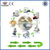 turnkey poultry project poultry feed pellet machine / chicken feed pellet machine