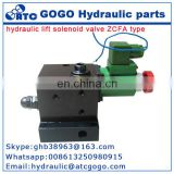 hydraulic system plate type lift valve,hydraulic lift solenoid valve ZCFA type,hydraulic jack lift