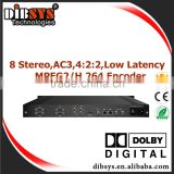 Cost effective 8 mono audo input and single channel HD-SDI/YPbPr/Composite/HDMI encoder H.264/MPEG-2