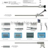 veterinary equipment veterinary surgical instruments endoscope