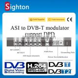 digital tv headend system asi to dvb-t modulator support SFN and MFN