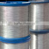 galvanized wire for staples
