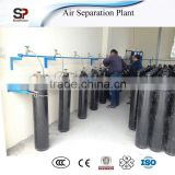 Low Investment LAR Liquid Nitrogen Production Line Air Separation Plant in Iraq