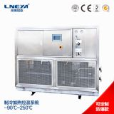 Advantages and Functions of Refrigeration and Heating Temperature Control System
