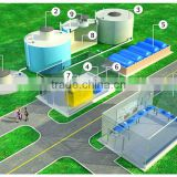 commercial biogas plant for farms to generate electricity