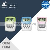Promotional Price Superior Quality Clock Digital On Clip Chip