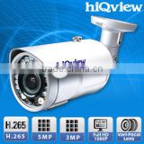 INQUIRY ABOUT HIQ-6510 H.265 5-Megapixel Outdoor Weather Proof Bullet IP Camera