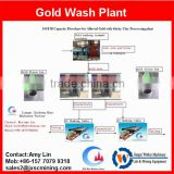 JXSC gold trommel scrubber for alluvial gold washing plant,gold trommel plant for sale