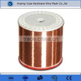 copper wire price per meter /bare copper wire&r rope price per meter ( more than 20 years manufacturer) !!