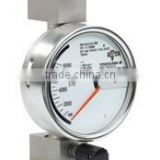 Metal Variable Area Meter RAKD