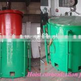easy opertion biomass carbonized furnace of Sanjin brand