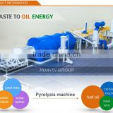 Batch type waste tyre pyrolysis plant with double discharging system