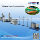Manufacturing Machines for Flexible PVC Spiral Pipe
